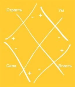 Контурная карта NTRS